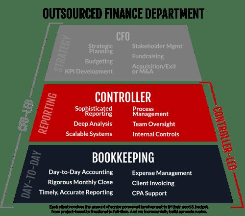 ControllerPyramid8-20